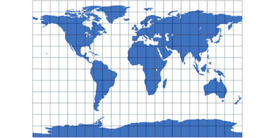 Cylindric Projections