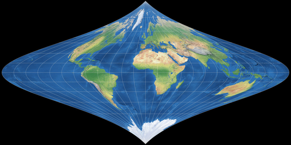 Foucaut Projection